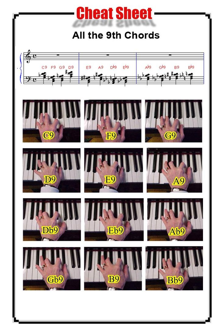21 best piano practice lessons and tutorials for beginners and all the 9th piano chords and fingerings many more chords on the site hexwebz Image collections