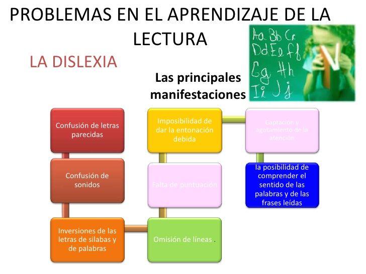diapositivas-de-problemas-de-aprendizaje-51-728.jpg (728×546)