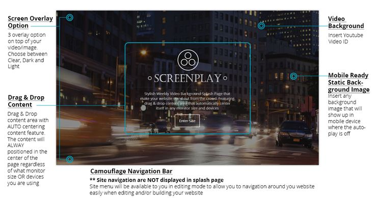 screenplay-customizable-area-youtube.jpg (1000×529)