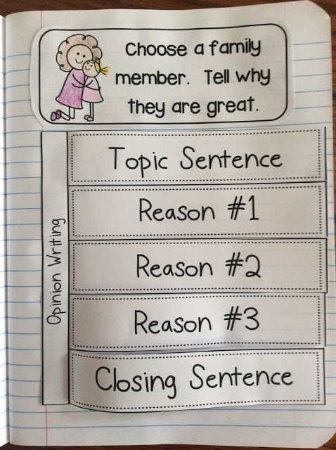 Interactive Writing Notebook for First Grade - First Grade Centers and More. First lesson is topic sentence with two reason sentences; progresses to 3 reason sentences; then includes a closing sentence as the year progresses.