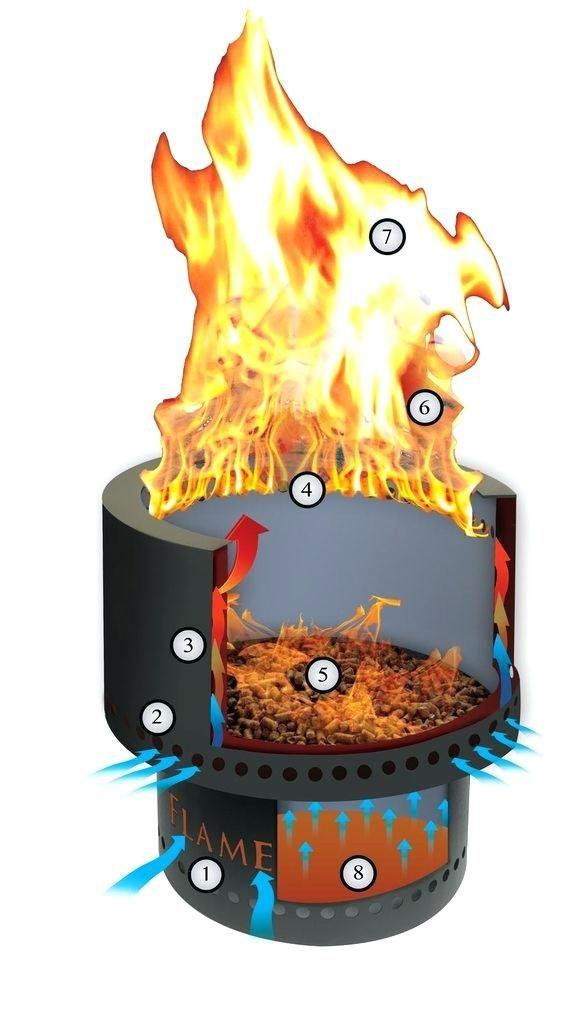 Flame Genie Wood Pellet Fire Pit Steel 1 2 D X W Dagan Smokeless H Wood Pellets Fire Pit Wood Fire Pit
