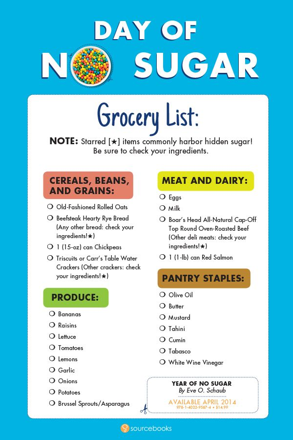 Could you go a year without sugar? Try just a DAY with this grocery list and recipes