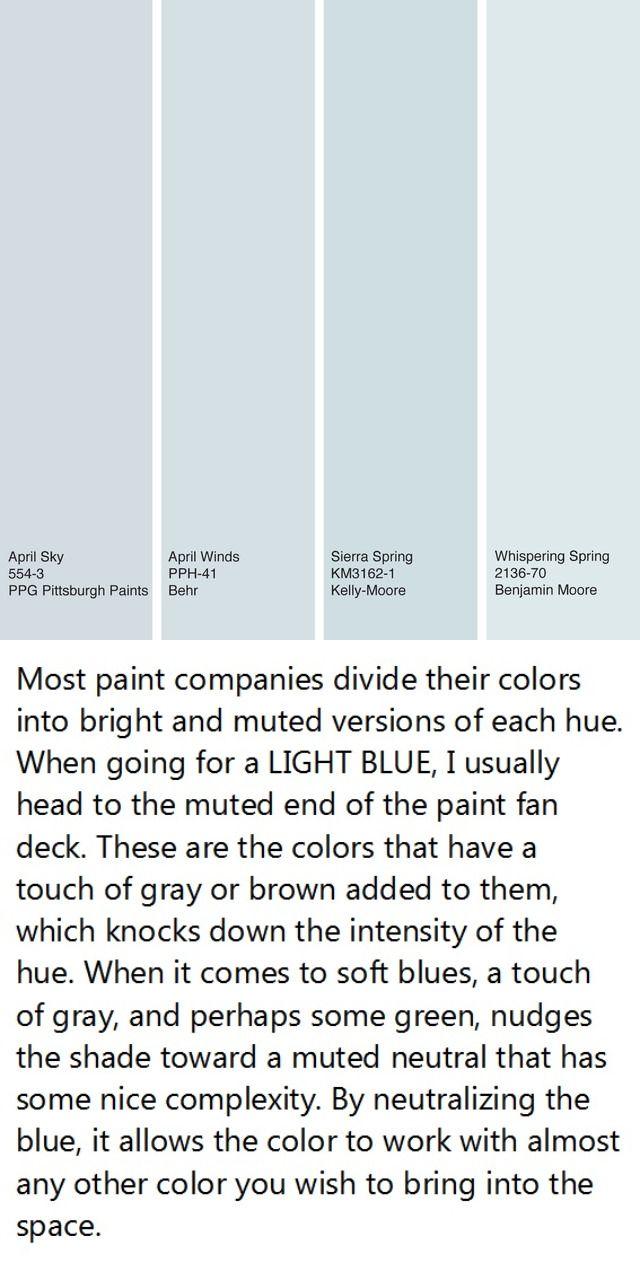 esquema de colores para las paredes