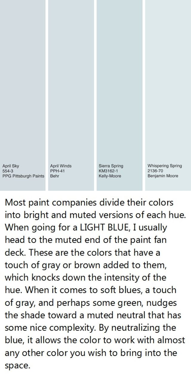 Want a light blue but not too muted or baby blue, soft without going pastel? Or too gray and cold? Room doesn't get a huge amount of natural light so you need to up the brightness a bit? If you are similarly in the market for a soft light blue that has the slightest hint of gray to it, check out these examples and how to use them in your home. From left to right: April Sky from PPG Pittsburgh Paints, April Winds from Behr, Sierra Spring from Kelly-Moore and Whispering Spring from Benjamin…
