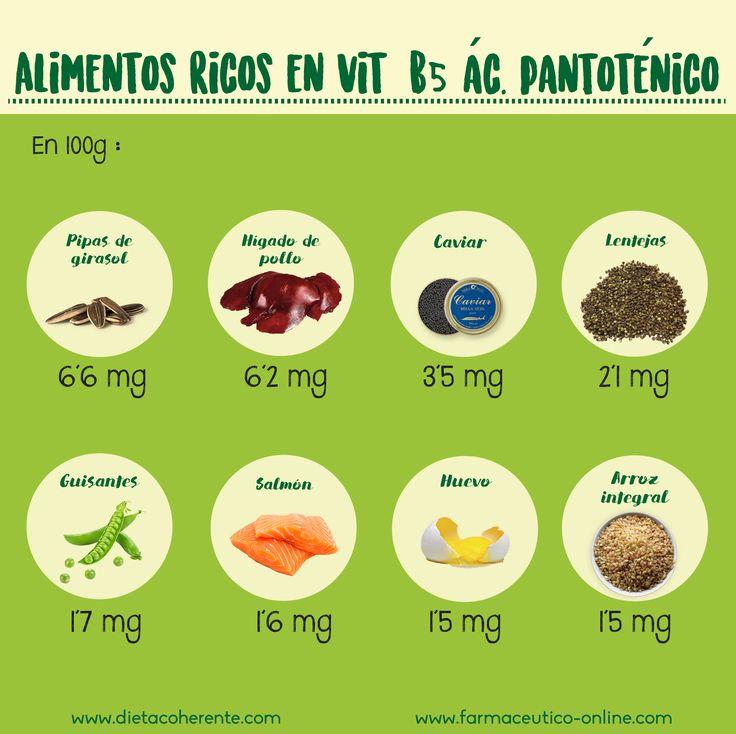 Alimentos ricos en Vitamina B5
