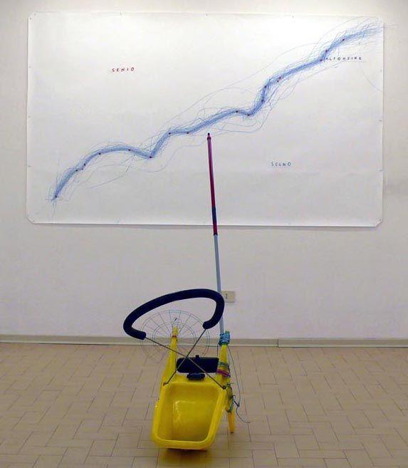 La Battaglia del Segno. Il fiume come metafora del segno. L'armatura, l'arma, l'obbiettivo. Il disegno come metafora del combattimento
