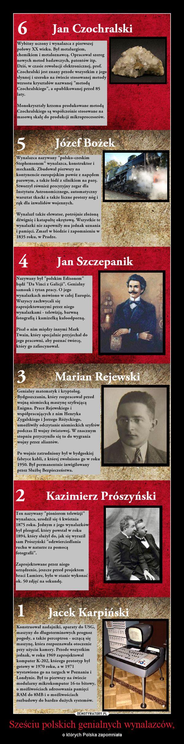 Sześciu polskich genialnych wynalazców, – o których Polska zapomniała