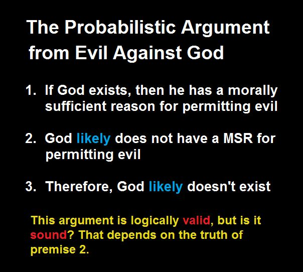 Modus Tollens: the logical form of the Probabilistic Argument from Evil against God