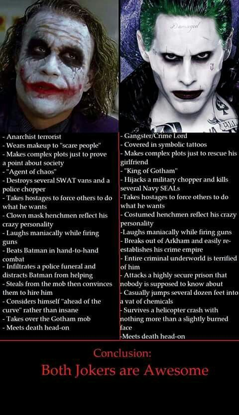 Similarities of joker ( Heath ledger &Jared Leto)---still like heath ledger more but I prefer margo Robbie over all