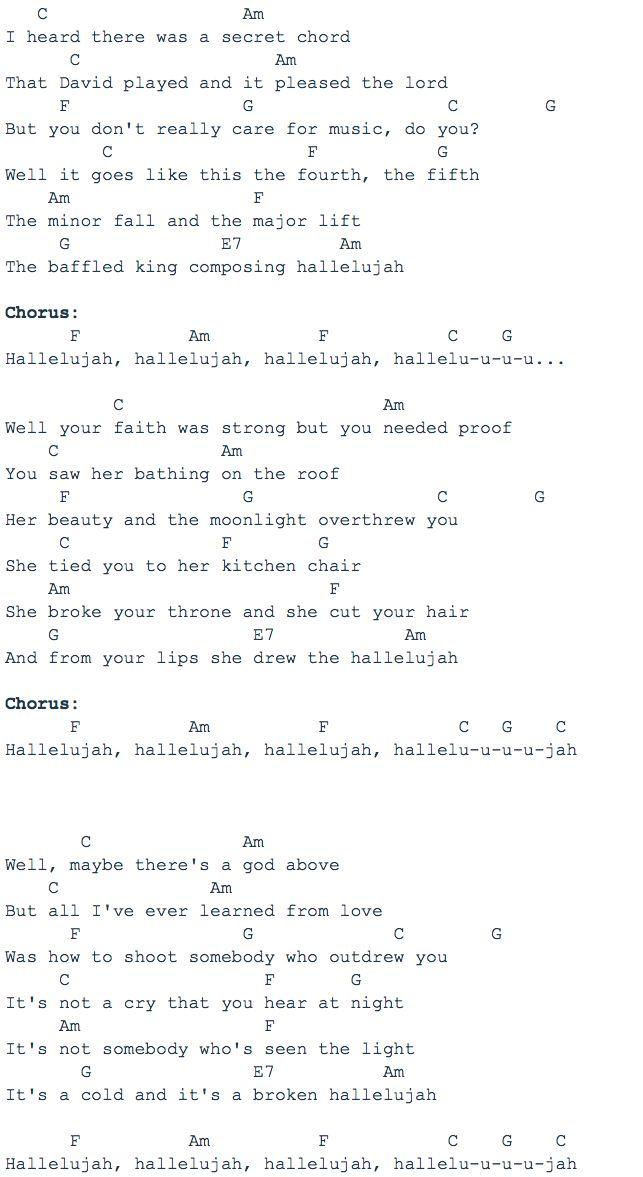 Hallelujah ukulele chords