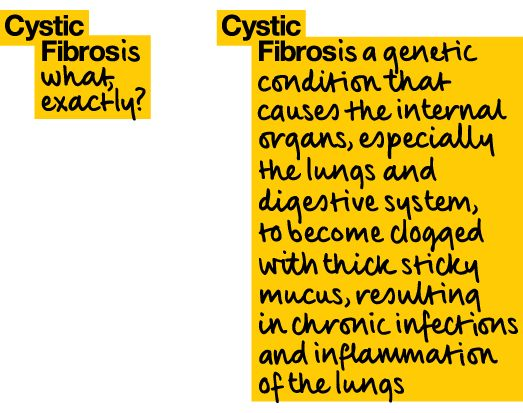 Cystic Fibrosis Identity  http://www.underconsideration.com/brandnew/archives/cystic_fribrosis_looking_good.php