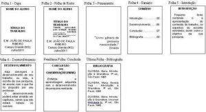 Normas Da Abnt Para Trabalhos Escolares Modelos Para Imprimir