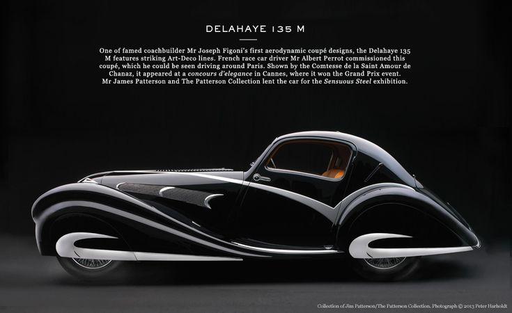 ART-DECO DRIVES | The Report | The Journal|MR PORTER Delahaye i 35 M