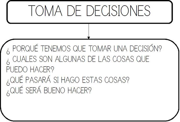 TOMA DE DECISIONES. Esquema