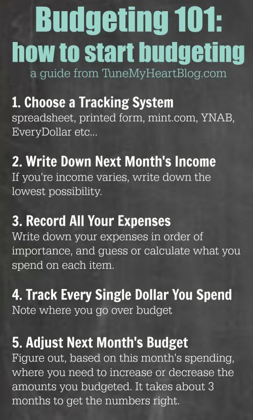84 best Smart Thinking! images on Pinterest Family budget, Finance