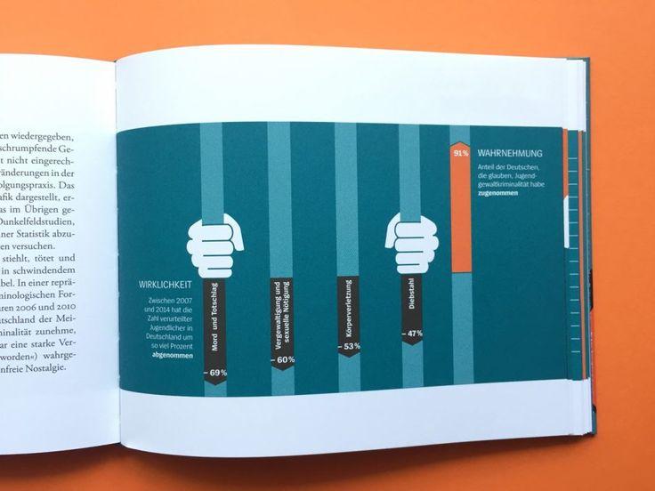Die besten 25+ Spiegel verlag Ideen auf Pinterest Landkarte - designer kantine spiegel magazin