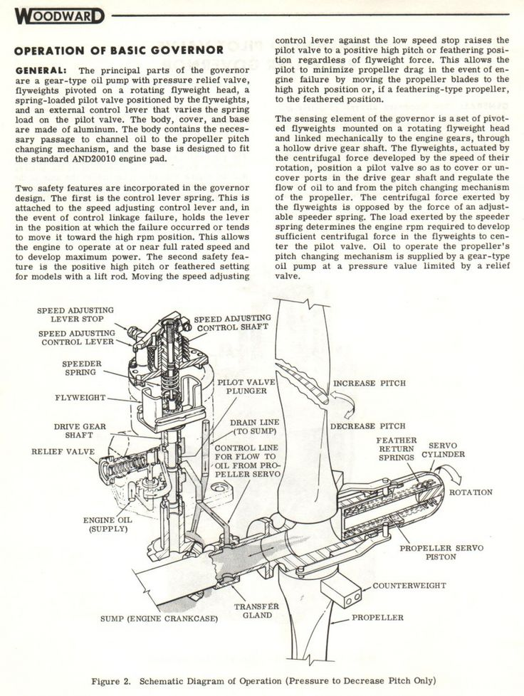 Woodward propeller governor operation  Woodward aircraft - operation manual