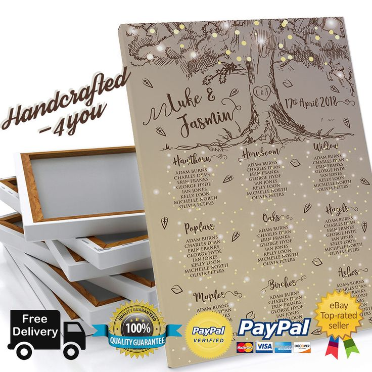 12 best DIY Wedding Seating Chart Poster Templates images on - printable seating charts