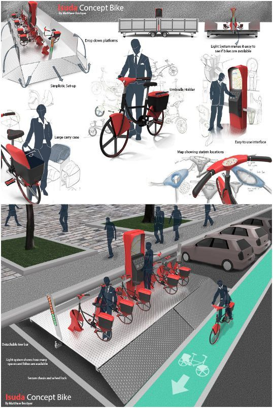 4 Quirky Ideas to Revolutionize Bike Sharing - Commute - The Atlantic Cities