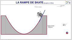 http://dmentrard.free.fr/GEOGEBRA/Maths/mathsport/Skate.html