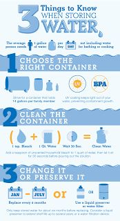 Texas Preppers Network: 3 Things to Know When Storing Water