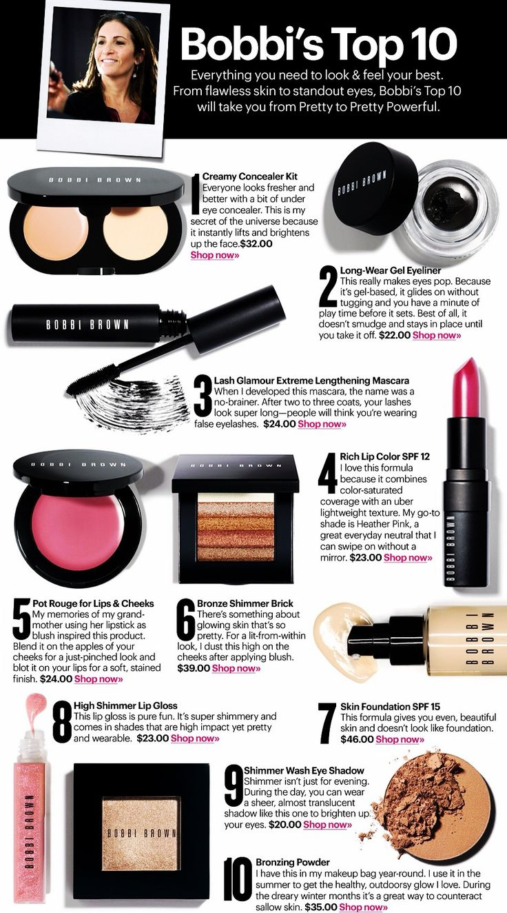 "Bobbi Brown's Makeup ""Top Ten!"" That long wear liner"
