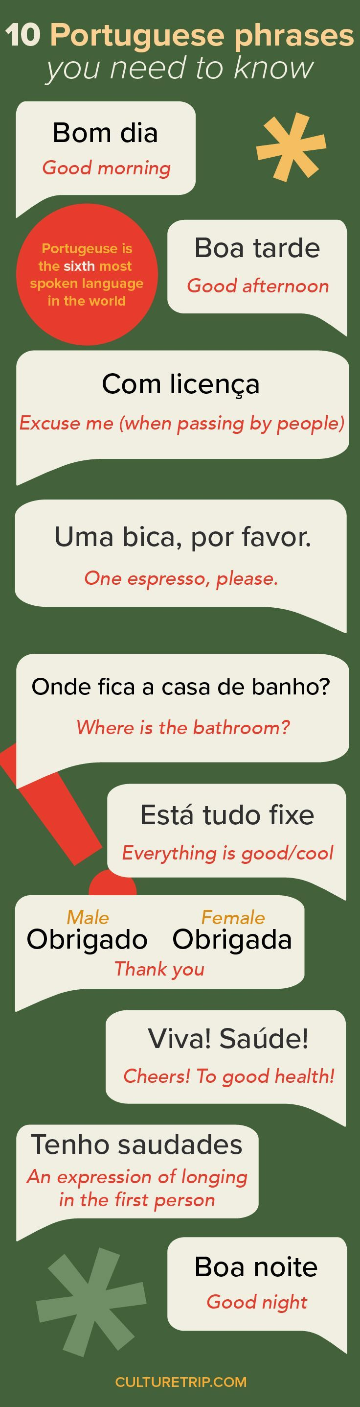 10 Essential Portuguese Phrases You Need To Know Before Visiting Portugal #portugueselanguage