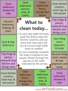 Daily Cleaning Schedule 2016 | My rotating cleaning schedule has created order in many of our homes. See how readers have customized it and download an editable version for yourself.