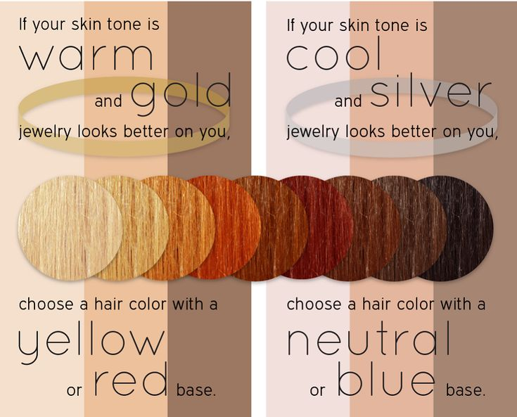 Do You Have The Right Skin Tone For A Certain Hair Color