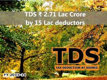 Tax Deducted at Source.... Ministry of Finance... Directed by Munishwar Gulati