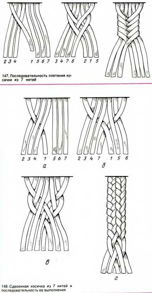 Схемы плетения браслетов (поясов) / Материалы, техники и инструменты / Своими…