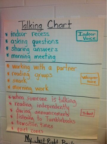 I love the Talking Chart!! There is so much more here as well from-Hello Literacy: Halls and Walls of Lake Myra {First Grade}