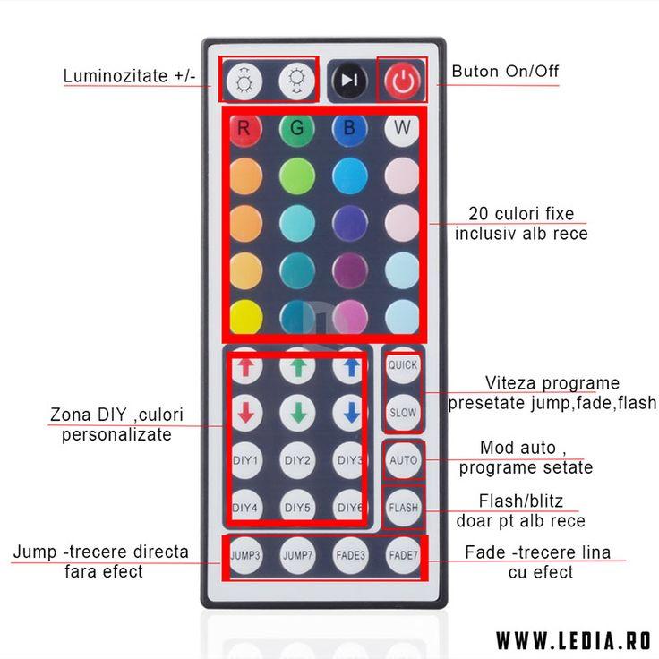 controller banda led 44 taste ,  ce funtii are controllerul si telecomanda pentru banda led 5050 rgb ? 44 de taste explicate pas cu pas doar pe ledia.ro