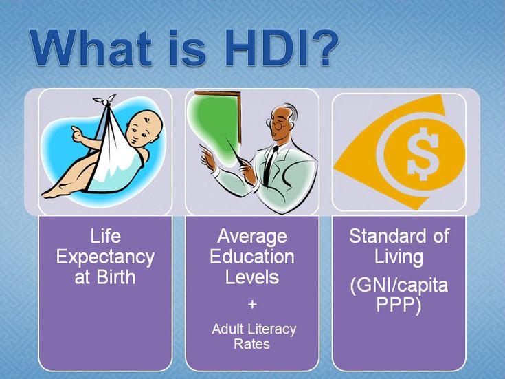 best international development images  human development index google search