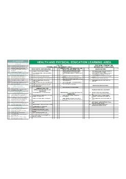 This pack includes a term planner for the Western Australian Kindy guidelines and an overview of the guidelines. The guidelines have been linked to the learning areas of Australian Curriculum.Each learning area has its own term planner and included is an integrated planner for outcomes that encompass multiple learning areas.