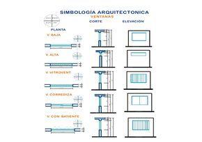 Resultado de imagen para simbologia de puertas en planos