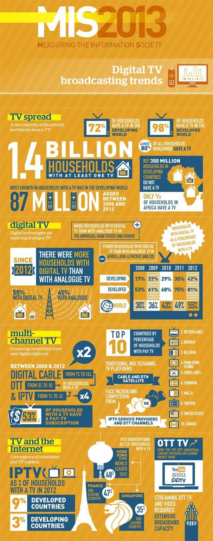 MIS2013 - Medición de la televisión digital y las tendencias de la banda ancha.