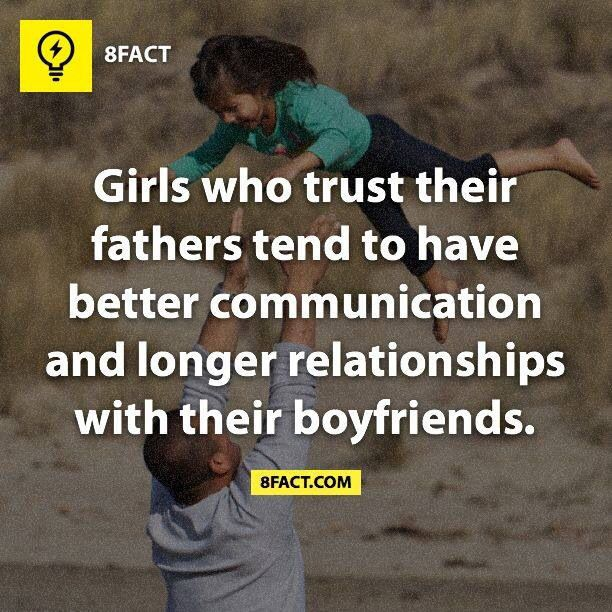 father daughter relationships and dating Consensual incest between fathers and their daughters remains the least reported and perhaps the most taboo sort of gsa relationship.