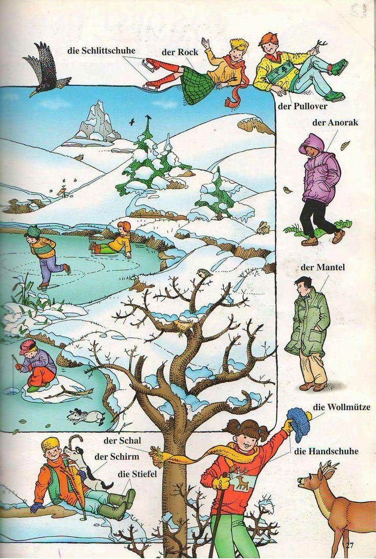 Die Winterkleidung