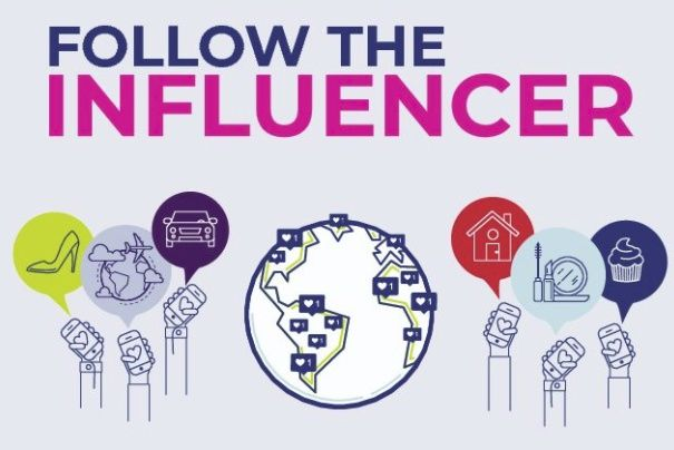 The Brand Value of Influencer Marketing in 2018 [Infographic]  ||  This infographic touches on the industry's growth over the next few years, ROI due to marketing campaigns, the differences between micro and macro influencers, and the social media platforms influencer's plan on utilizing most this year.  https://www.socialmediatoday.com/news/the-brand-value-of-influencer-marketing-in-2018-infographic/520810/