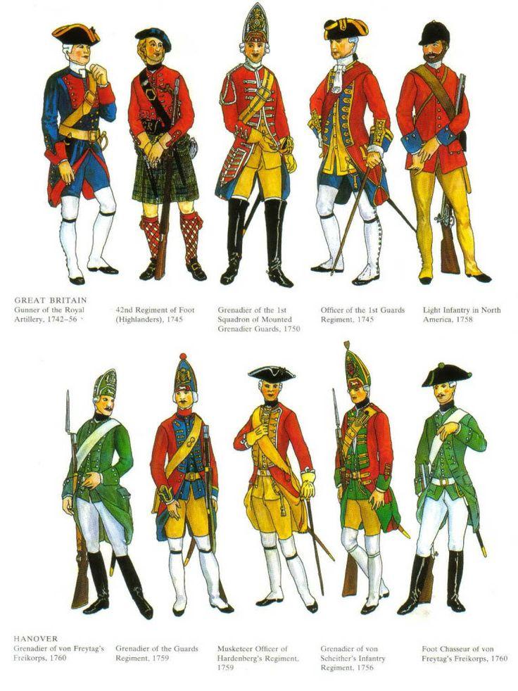 18th Century Military Uniforms