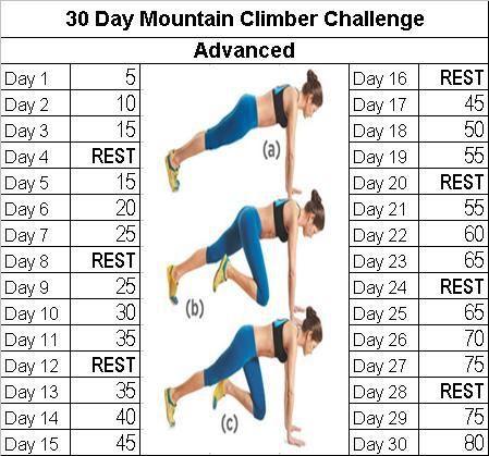 Mountain Climber Advanced
