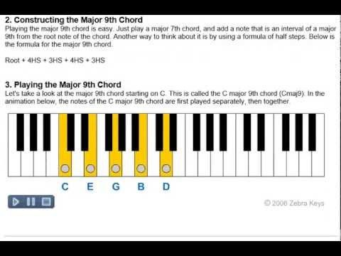 Piano ninth chords piano : 1000+ images about Piano Chord Lessons on Pinterest