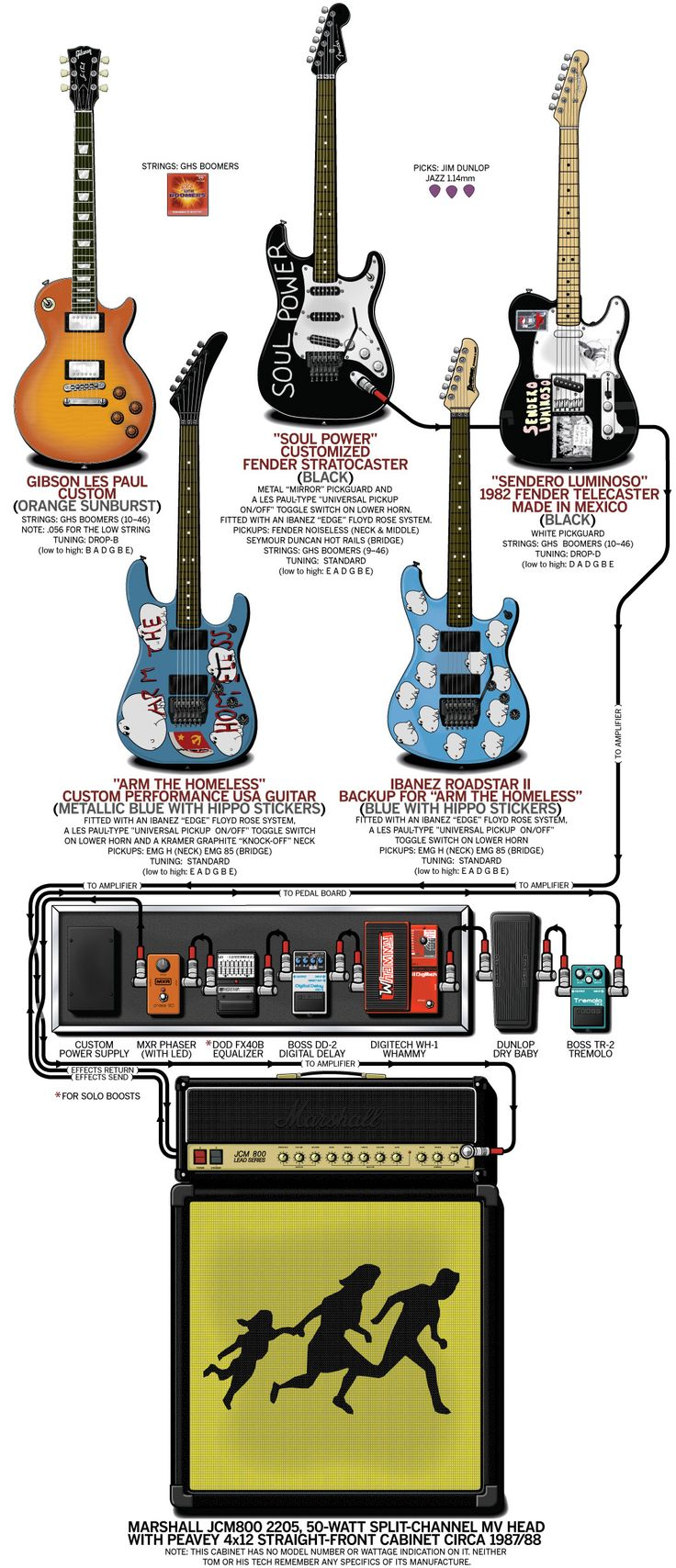 37 Best Guitar Images On Pinterest Bass Guitars Players Les Paul Toggle Switch Chrome For 3 Pickup Black Tip Ace Frehley A Detailed Gear Diagram Of Tom Morellos 2004 Audioslave Stage Setup That Traces The Signal Flow Equipment In His Rig