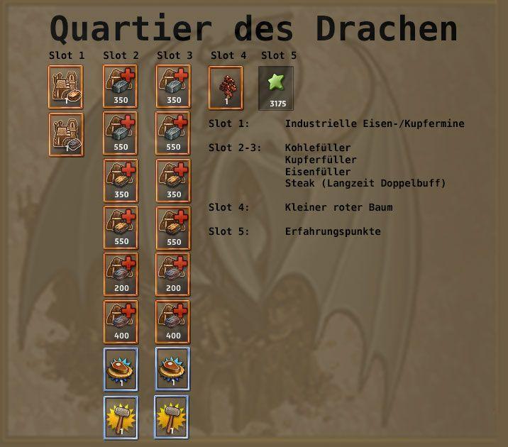 http://www.zwergenstadt.com/siedler/dso-unternehmungen-loots.php Excelsior Abenteuer Quartier des Drachen DSO Karten, Loots und Belohnungen
