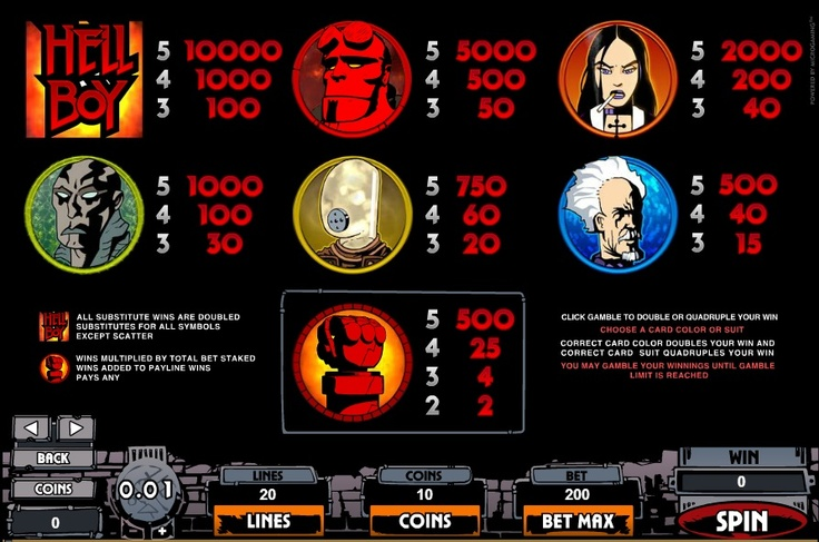 Play Microgaming slot Hellboy for free