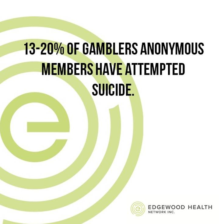 13-20% of Gamblers Anonymous members have attempted suicide.
