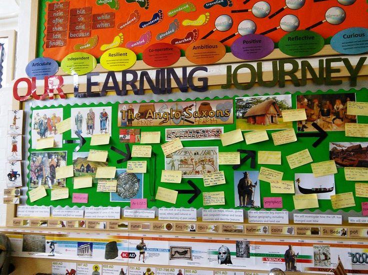 Classroom Display Ideas Year 4 ~ Best primary classroom displays ideas on pinterest