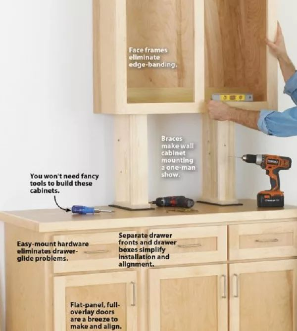 Frameless Kitchen Cabinet Woodworking Plans: 25 Easy DIY Kitchen Cabinets With Free Step-by-Step Plans