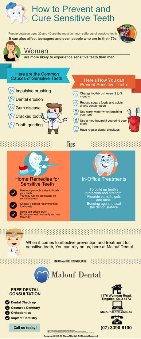 How to Prevent and Cure Sensitive Teeth ? http://maloufdental.com.au/